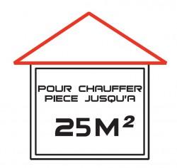 CHAUFFAGE DE CHANTIER SOUFFLANT 2300W - MH2300C